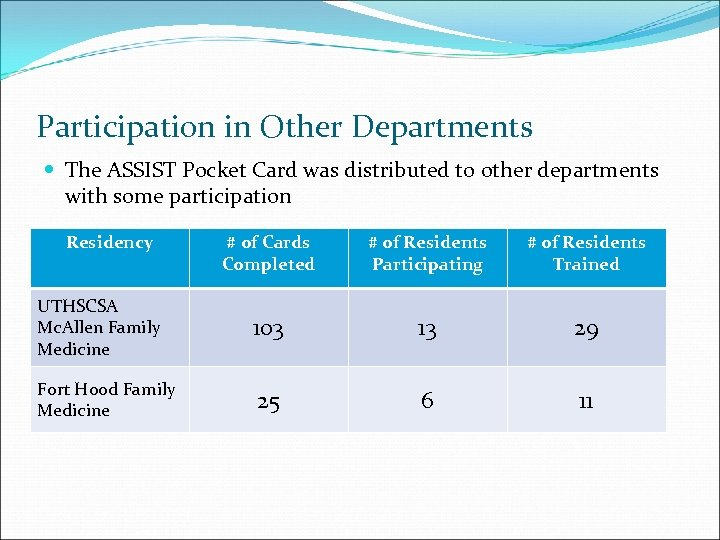 Participation in Other Departments The ASSIST Pocket Card was distributed to other departments with