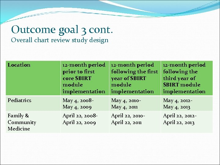 Outcome goal 3 cont. Overall chart review study design Location 12 -month period prior