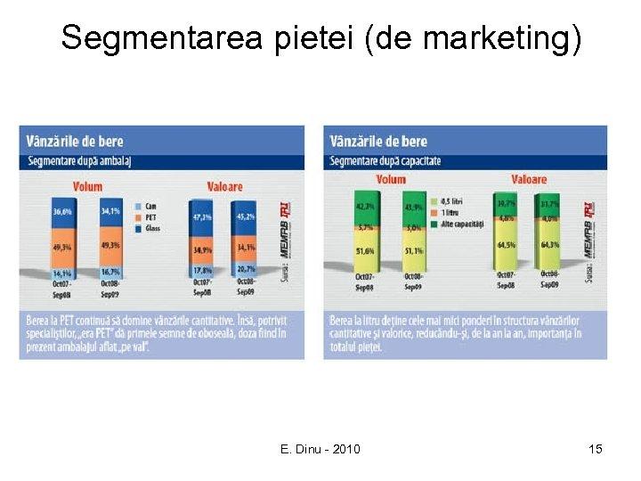 Segmentarea pietei (de marketing) E. Dinu - 2010 15