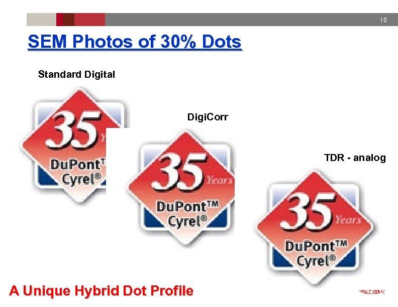 10 SEM Photos of 30% Dots Standard Digital Digi. Corr TDR - analog A