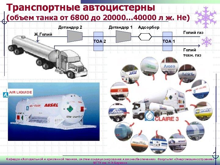 Транспортные автоцистерны (объем танка от 6800 до 20000… 40000 л ж. Не) Детандер 2
