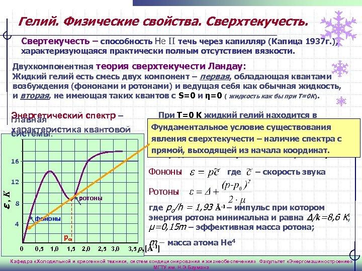 Гелий. Физические свойства. Сверхтекучесть. Свертекучесть – способность Не II течь через капилляр (Капица 1937