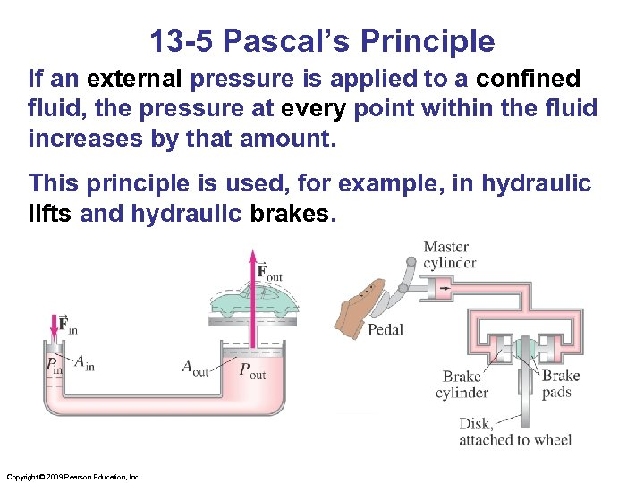 13 -5 Pascal's Principle If an external pressure is applied to a confined fluid,