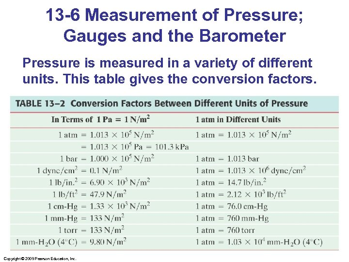 13 -6 Measurement of Pressure; Gauges and the Barometer Pressure is measured in a