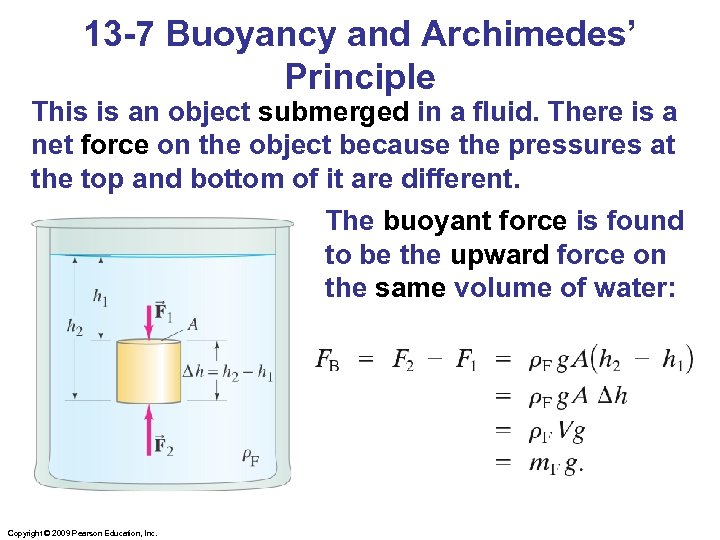 13 -7 Buoyancy and Archimedes' Principle This is an object submerged in a fluid.