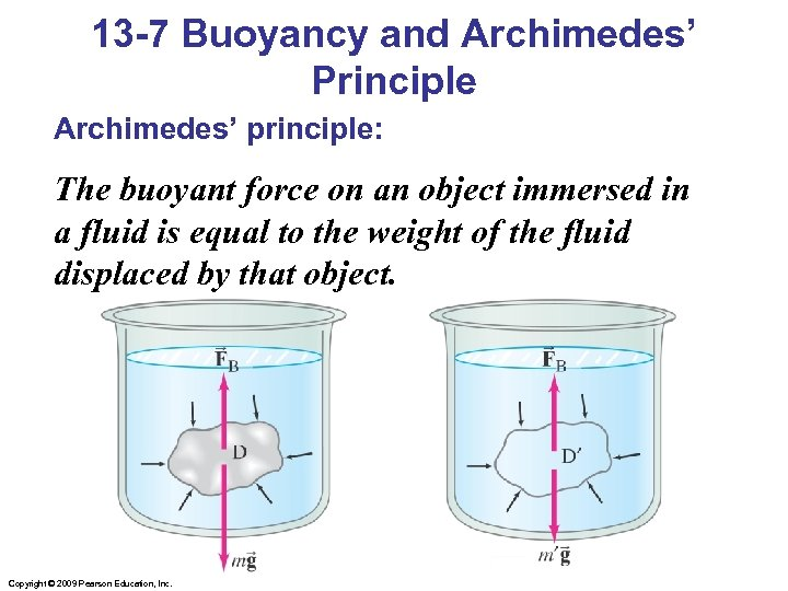 13 -7 Buoyancy and Archimedes' Principle Archimedes' principle: The buoyant force on an object