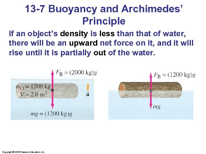 13 -7 Buoyancy and Archimedes' Principle If an object's density is less than that