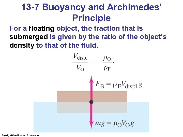 13 -7 Buoyancy and Archimedes' Principle For a floating object, the fraction that is
