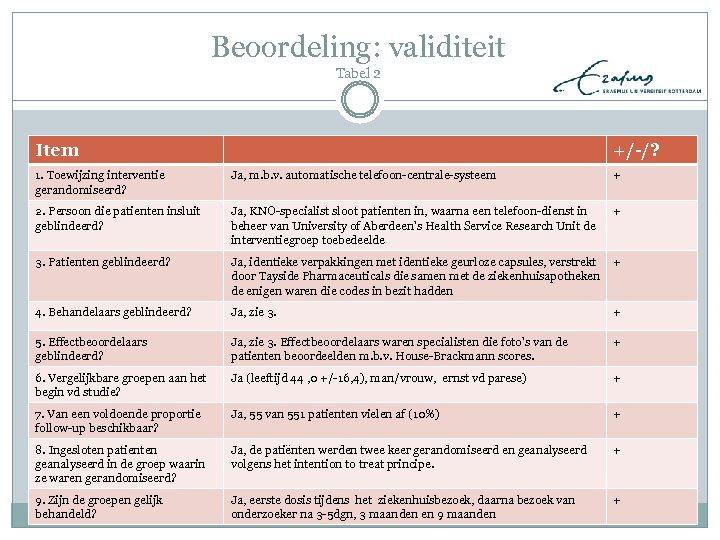 Beoordeling: validiteit Tabel 2 Item +/-/? 1. Toewijzing interventie gerandomiseerd? Ja, m. b. v.