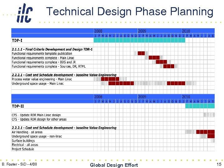 Technical Design Phase Planning B. Foster - Si. D - 4/08 Global Design Effort