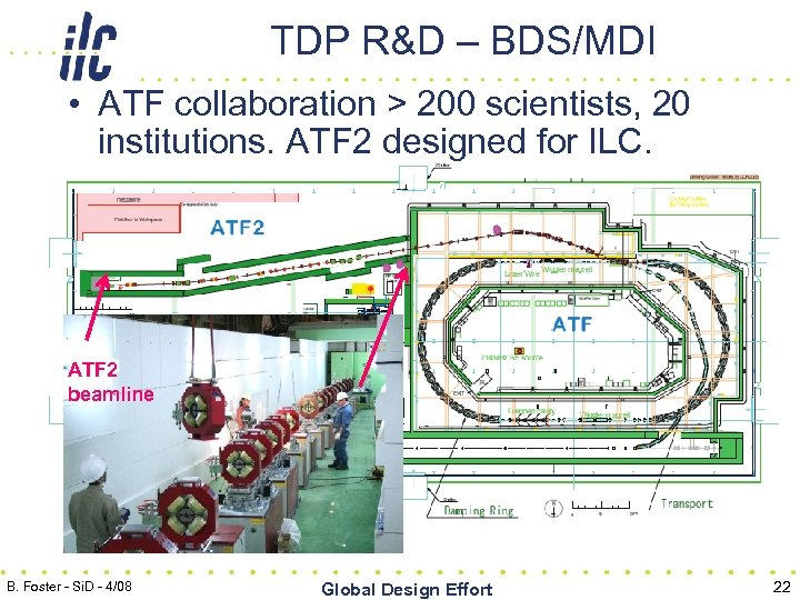 TDP R&D – BDS/MDI • ATF collaboration > 200 scientists, 20 institutions. ATF 2