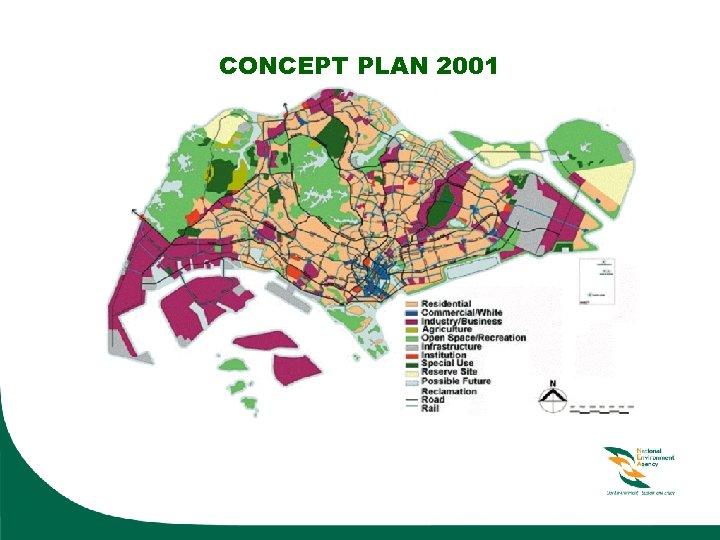 CONCEPT PLAN 2001