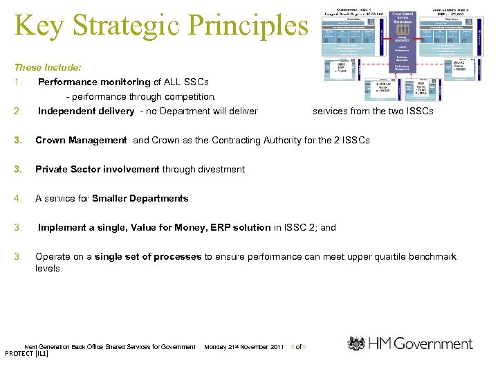 Key Strategic Principles These Include: 1. Performance monitoring of ALL SSCs 2. - performance
