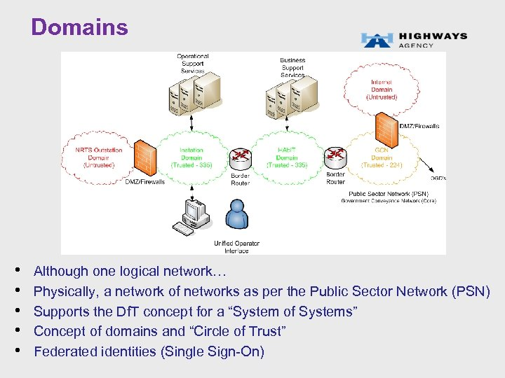 Domains • • • Although one logical network… Physically, a network of networks as