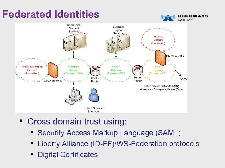 Federated Identities • Cross domain trust using: • Security Access Markup Language (SAML) •