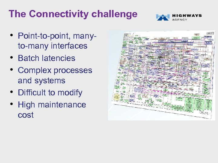 The Connectivity challenge • Point-to-point, many • • to-many interfaces Batch latencies Complex processes