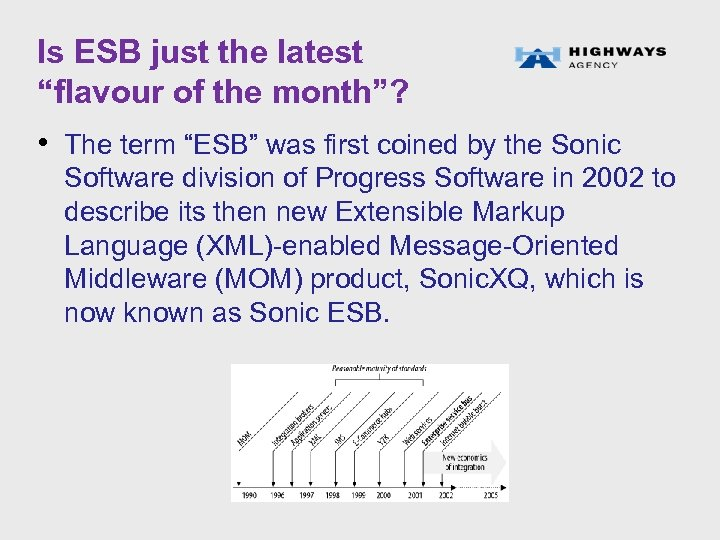 """Is ESB just the latest """"flavour of the month""""? • The term """"ESB"""" was"""