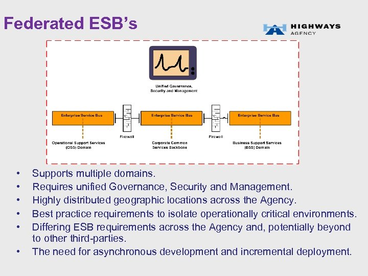 Federated ESB's • • • Supports multiple domains. Requires unified Governance, Security and Management.