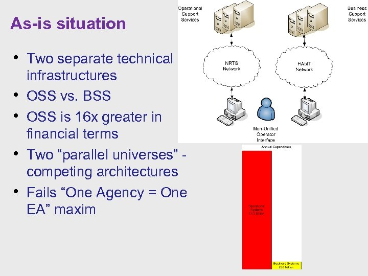 As-is situation • Two separate technical • • infrastructures OSS vs. BSS OSS is