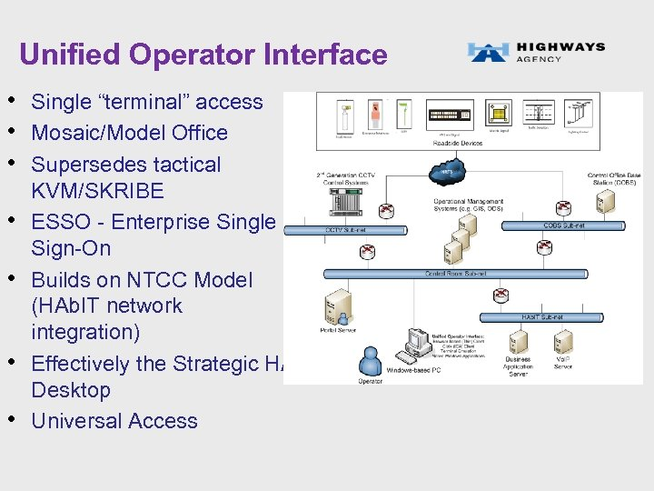 """Unified Operator Interface • Single """"terminal"""" access • Mosaic/Model Office • Supersedes tactical •"""