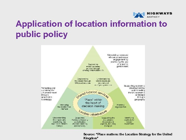 """Application of location information to public policy Source: """"Place matters: the Location Strategy for"""