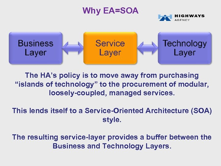 """Why EA=SOA The HA's policy is to move away from purchasing """"islands of technology"""""""