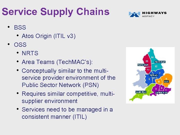 Service Supply Chains • BSS • Atos Origin (ITIL v 3) • OSS •