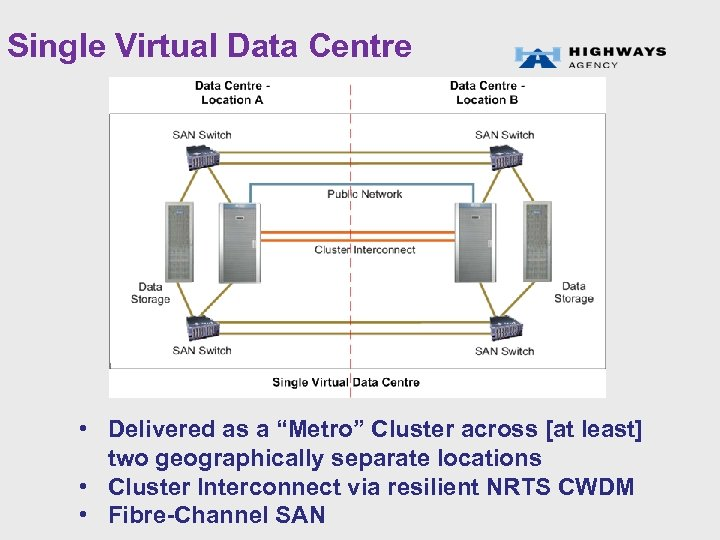 """Single Virtual Data Centre • Delivered as a """"Metro"""" Cluster across [at least] two"""
