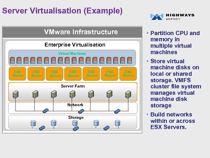 Server Virtualisation (Example) VMware Infrastructure • Partition CPU and memory in multiple virtual machines