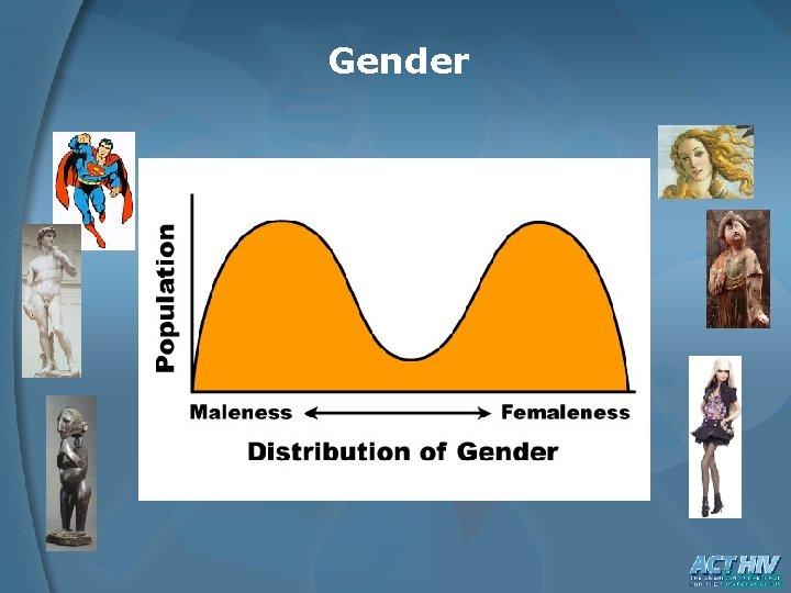 Gender Return