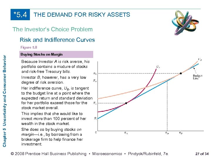 *5. 4 THE DEMAND FOR RISKY ASSETS The Investor's Choice Problem Risk and Indifference