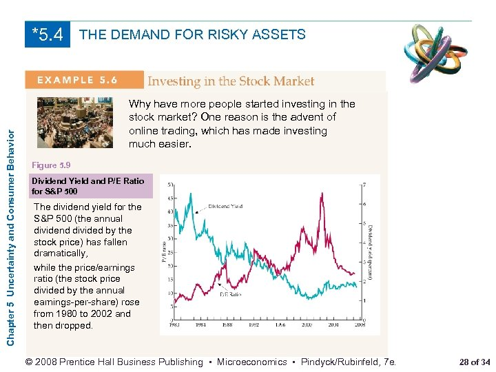 Chapter 5 Uncertainty and Consumer Behavior *5. 4 THE DEMAND FOR RISKY ASSETS Why