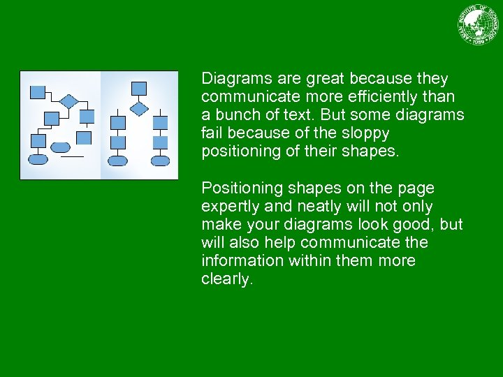 Diagrams are great because they communicate more efficiently than a bunch of text. But