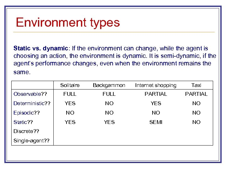 Environment types Static vs. dynamic: If the environment can change, while the agent is