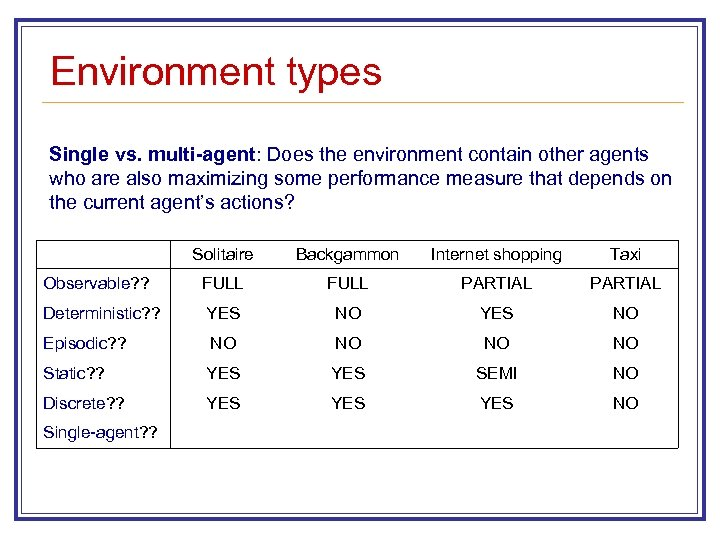 Environment types Single vs. multi-agent: Does the environment contain other agents who are also