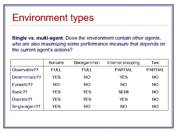 Environment types Single vs. multi-agent: Does the environment contain other agents, who are also