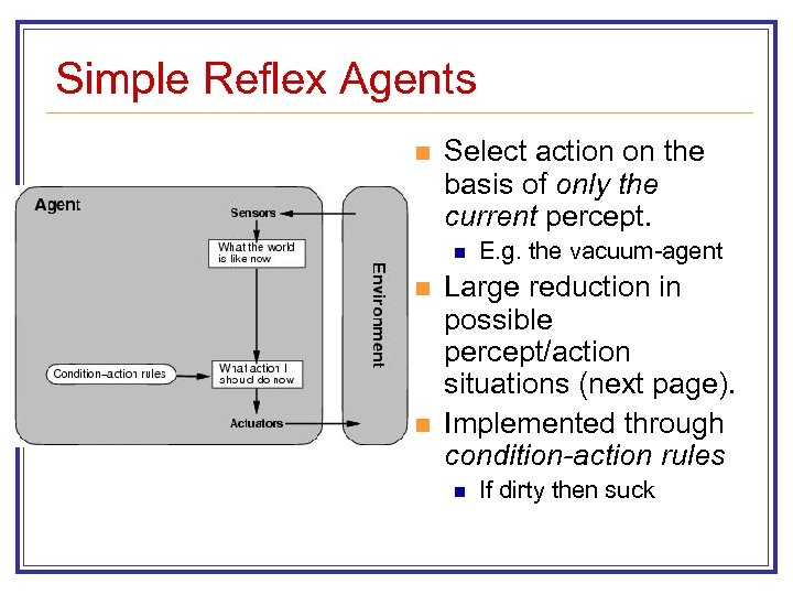 Simple Reflex Agents n Select action on the basis of only the current percept.