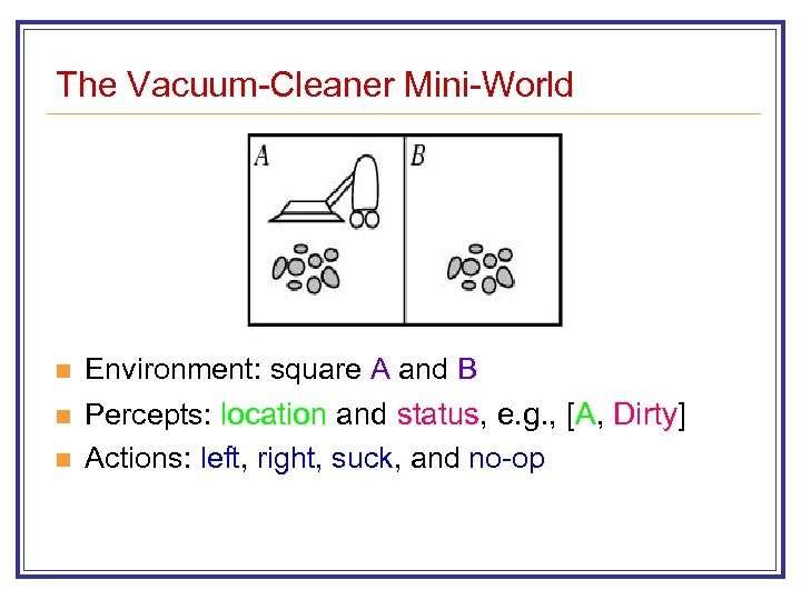 The Vacuum-Cleaner Mini-World n n n Environment: square A and B Percepts: location and