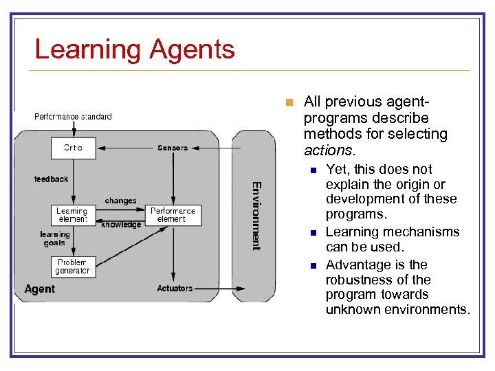 Learning Agents n All previous agentprograms describe methods for selecting actions. n n n