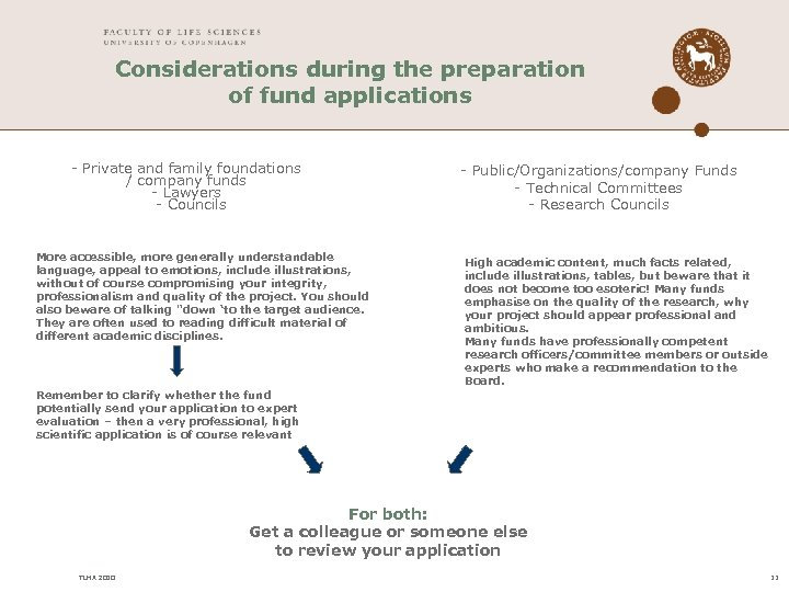 Considerations during the preparation of fund applications - Private and family foundations / company