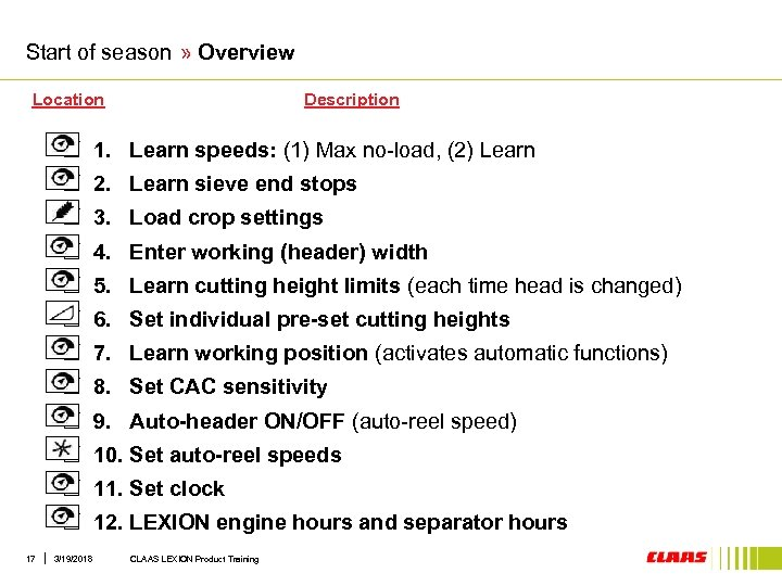Start of season » Overview Location Description þ 1. Learn speeds: (1) Max no-load,