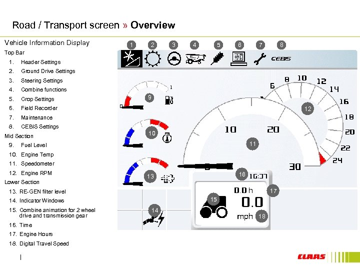 Road / Transport screen » Overview Vehicle Information Display 1 2 3 4 5