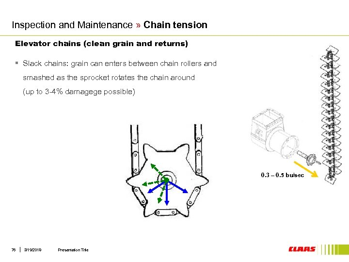 Inspection and Maintenance » Chain tension Elevator chains (clean grain and returns) § Slack