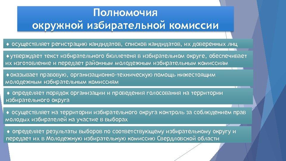 Полномочия окружной избирательной комиссии осуществляет регистрацию кандидатов, списков кандидатов, их доверенных лиц утверждает текст