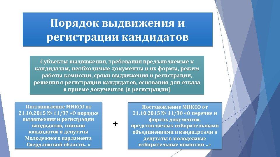 Порядок выдвижения и регистрации кандидатов Субъекты выдвижения, требования предъявляемые к кандидатам, необходимые документы и