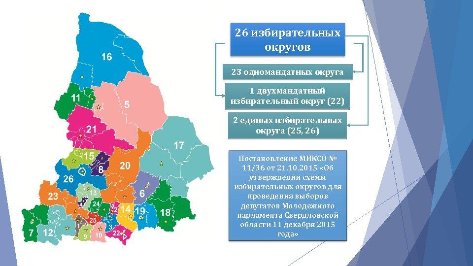 26 избирательных округов 23 одномандатных округа 1 двухмандатный избирательный округ (22) 2 единых избирательных