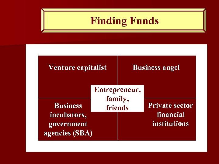 persuade capitalist businesses so - 720×540