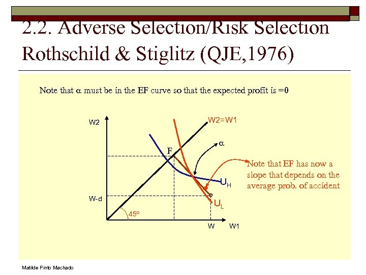 2. 2. Adverse Selection/Risk Selection Rothschild & Stiglitz (QJE, 1976) Note that a must