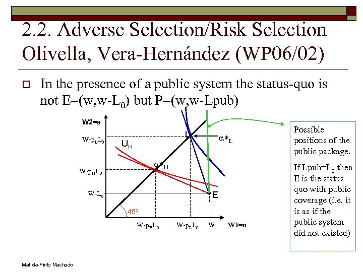 2. 2. Adverse Selection/Risk Selection Olivella, Vera-Hernández (WP 06/02) o In the presence of
