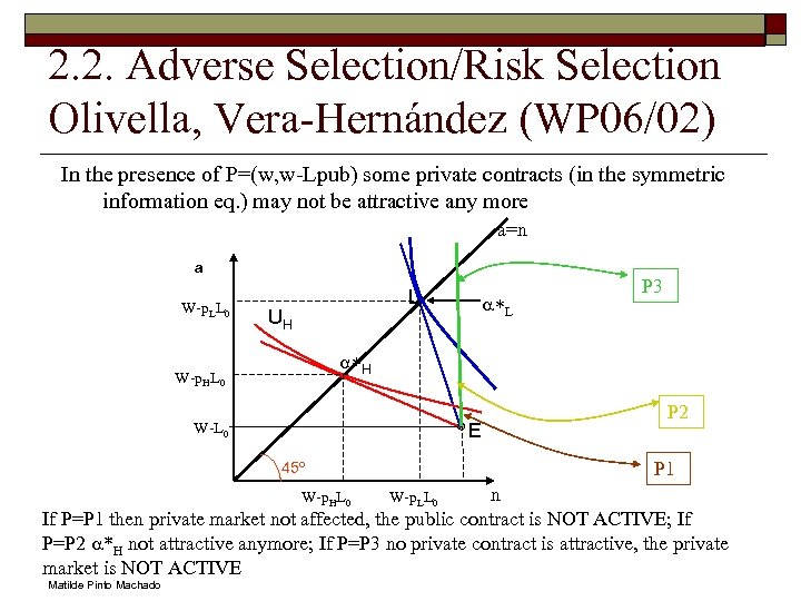 2. 2. Adverse Selection/Risk Selection Olivella, Vera-Hernández (WP 06/02) In the presence of P=(w,